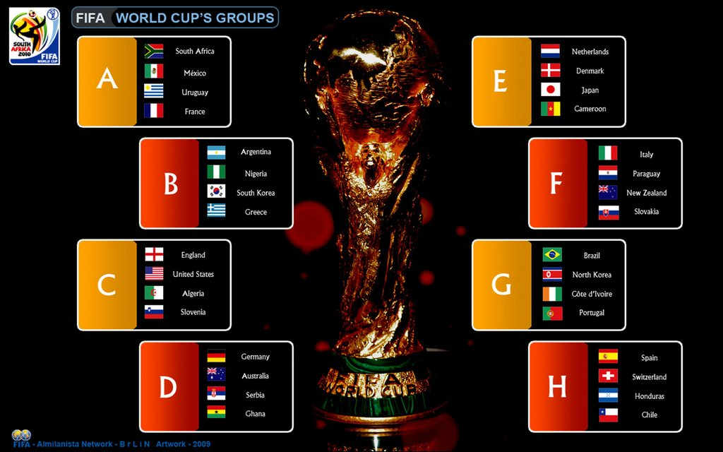 fifa world cup 2010 groups wallpaper 8 1440x900 World Cup captains split on